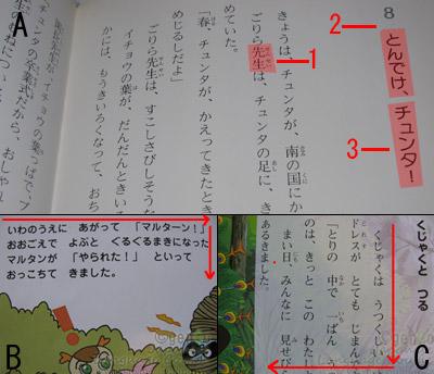 Gambar A : Tiga komponen Bahasa Jepang : 1. Kanji. 2. Hiragana. 3. Katakana. Gambar B : Kalimat yang ditulis horizontal. Gambar C : Kalimat yang ditulis vertikal.