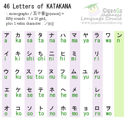 japanese letter writing